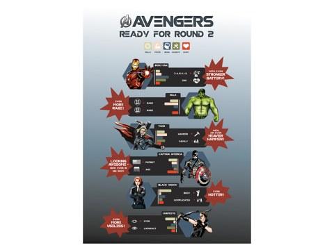 Avengers Bild