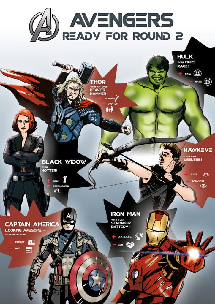 avengers-english