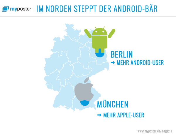 Im Norden steppt der Android Bär