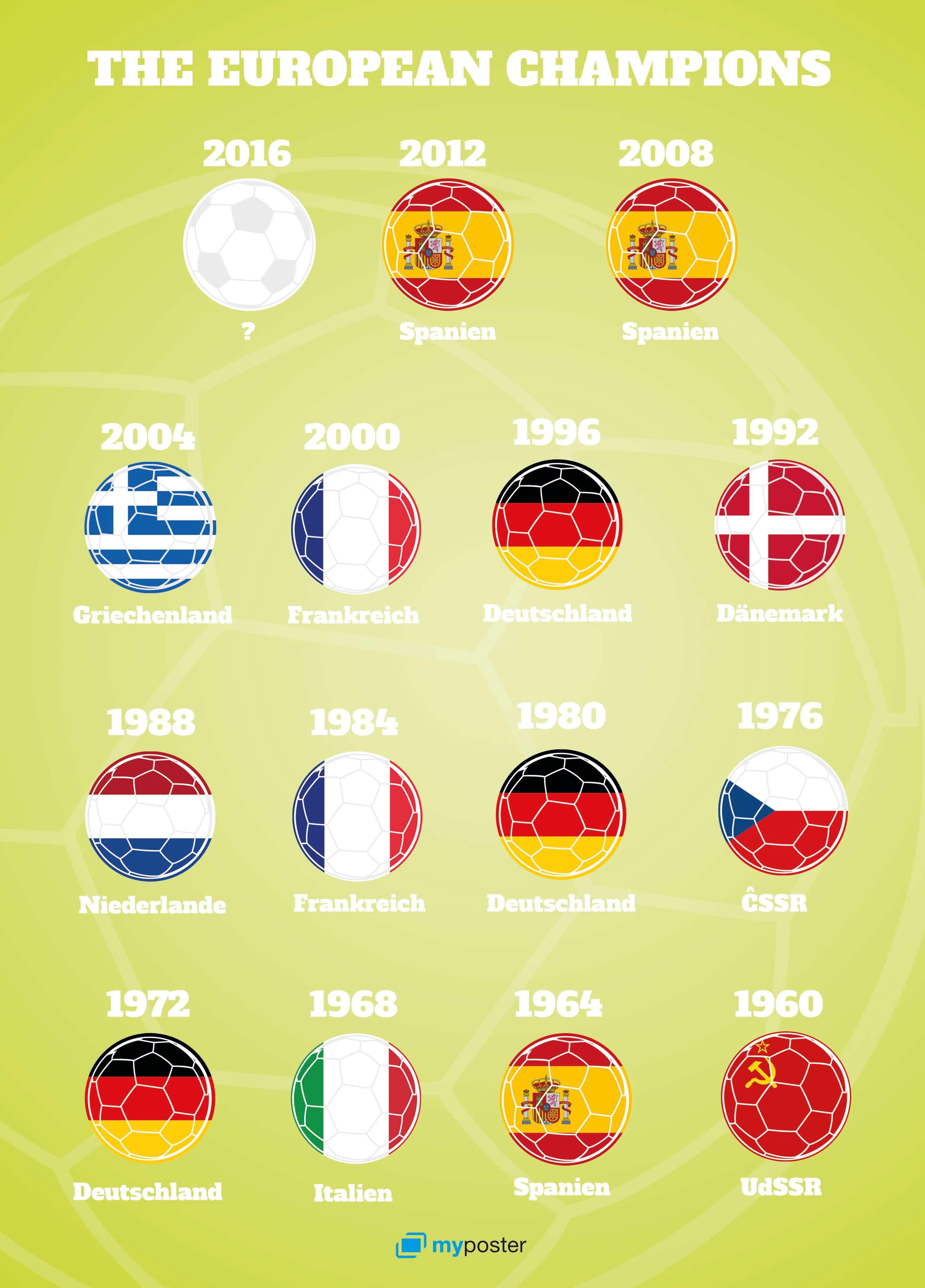 fußball heute europameisterschaft