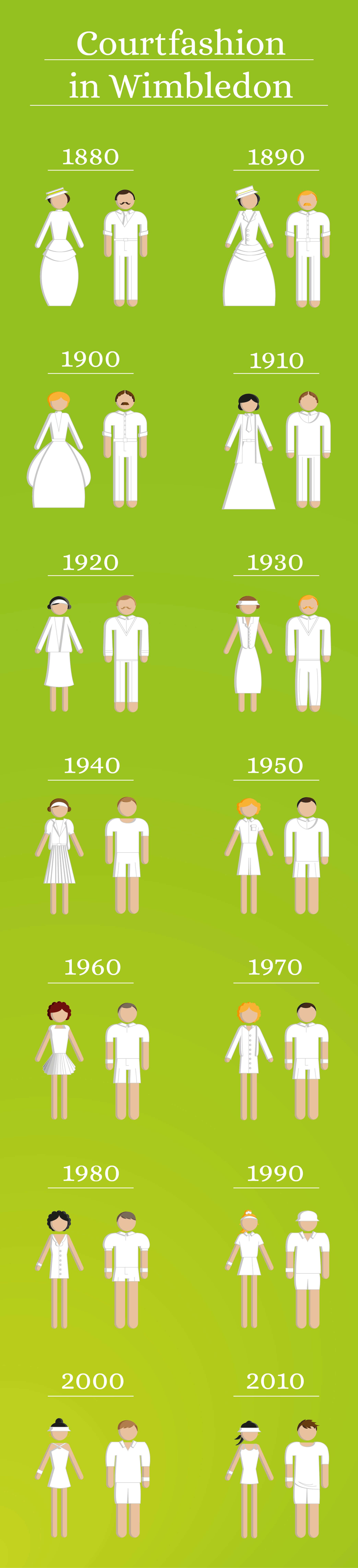 Wimbledon Mode