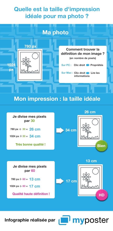 une infographie pour calculer en 30 secondes la taille id u00e9ale d u0026 39 impression de votre photo