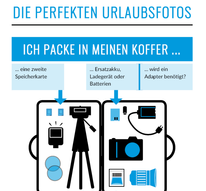 5 Tipps für Fotos auf Reisen – Info-Grafik zum Download